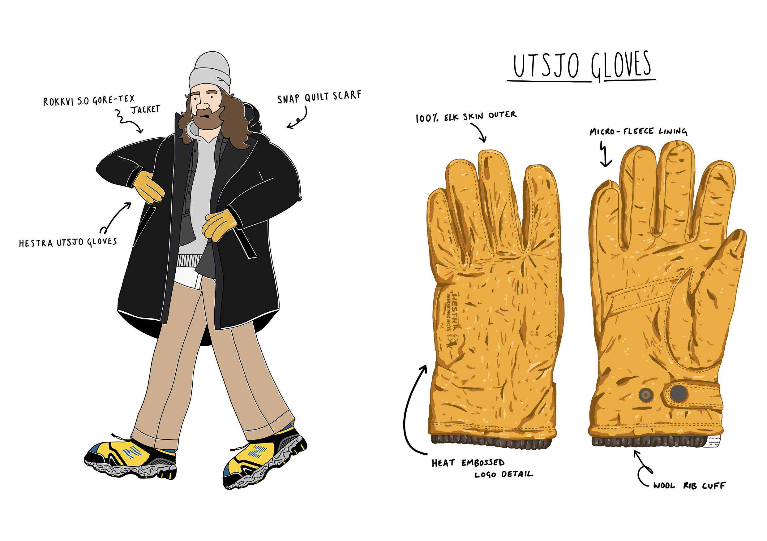 HIP-NorseProjects-Illustrated-Lookbook-By-Josh-Parkin